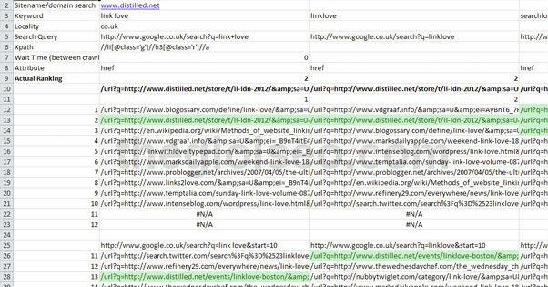 10 chien luoc de tang cuong noi dung cho mot website