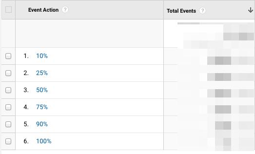 6 bao cao Google analytics mang lai rat nhieu loi ich cho Seo 14