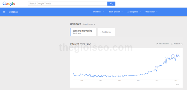 Ảnh chụp màn hình chụp từ Google Trends ngày 16/5/2015