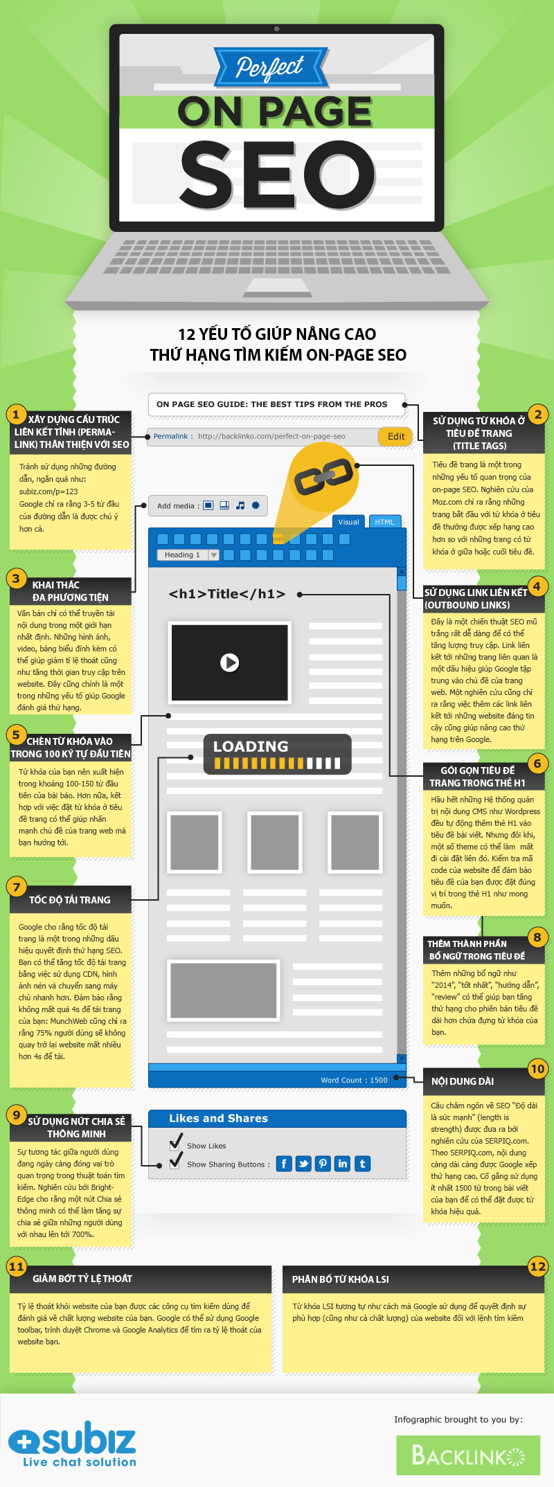 Basic-On-Page-SEO-Infographic.png