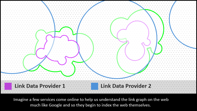 Big data trong seo 2