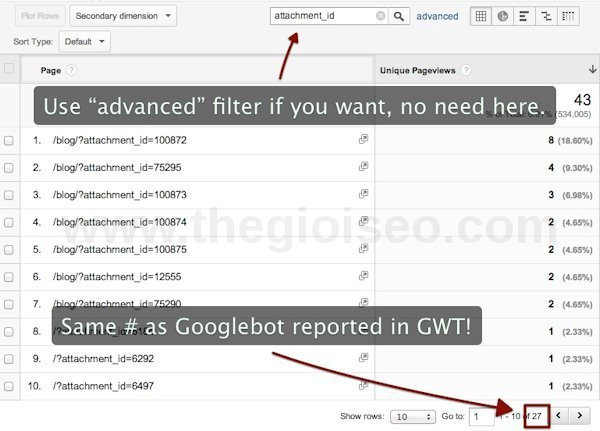 google-analytics-list-of-pages
