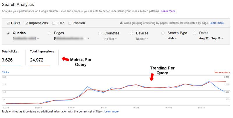 Huong dan su dung bao cao Search Analytics trong Google Search Console 7