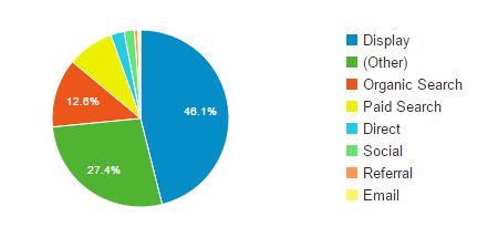 kenh-traffic-google-analytics