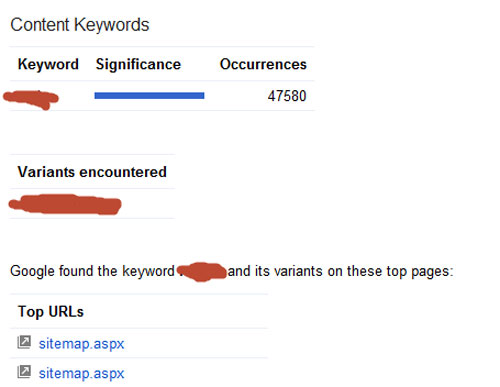 keyword-content