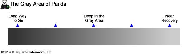 large-website-panda-gray-area