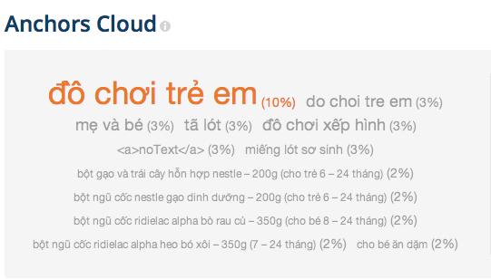Chỉ số Anchors Cloud trong Ahrefs