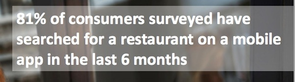 mobile-searches-for-restaurants-in-last-6-months