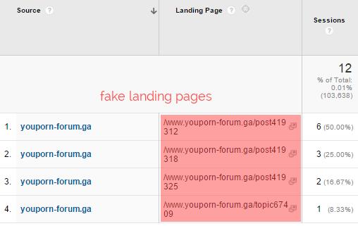 Ngan chan Ghost Spam trong Google Analytics voi mot bo loc 2