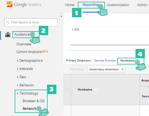 Ngan chan Ghost Spam trong Google Analytics voi mot bo loc 5