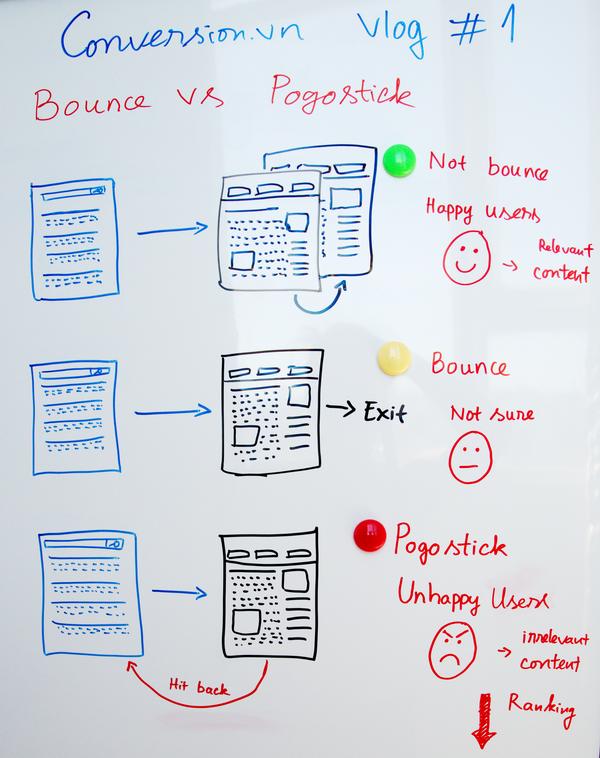 Phan tich Bounce vs Pogostick