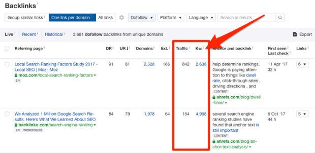 Các hình phạt Google: Cách để Tìm, Sửa và Tránh
