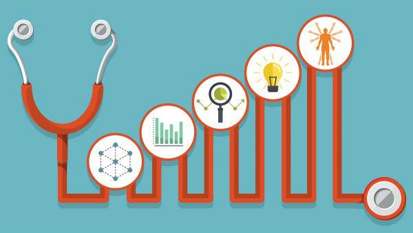 Cách để thiết lập Google Analytics Goals với 7 bí quyết để thành công