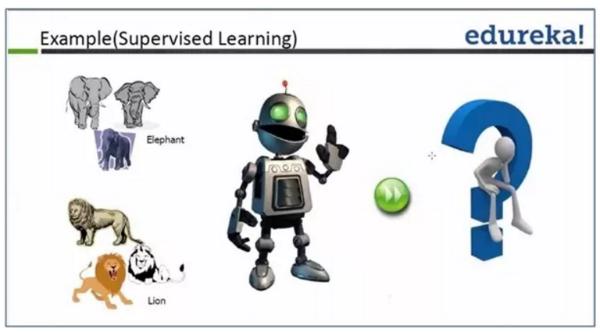 Thuat ngu machine learning 3