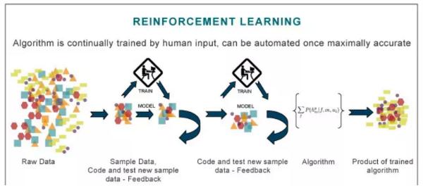 Thuat ngu machine learning 5
