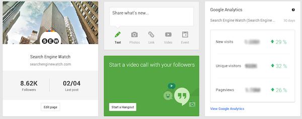 Bảng điều khiển Google+ đã kết nối đến Google Analytics